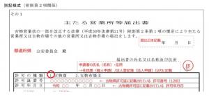 kobutsu license